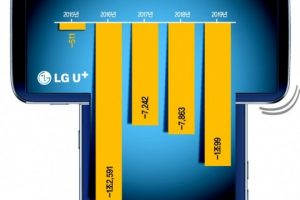 LG pretende lançar celular com tela giratória até o final de 2020
